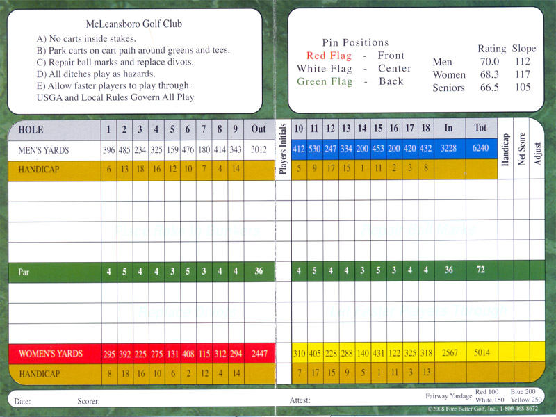 Mcleansboro Golf Club - Scorecard